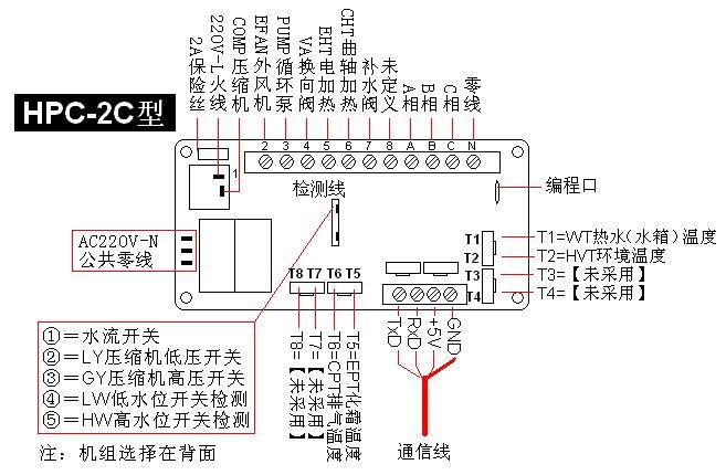 run-led=运行led指示灯 ph-led=相序led指示灯 (21)机组群使用权限.